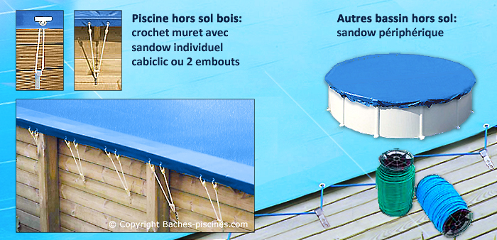 Couverture piscine hors sol fixations