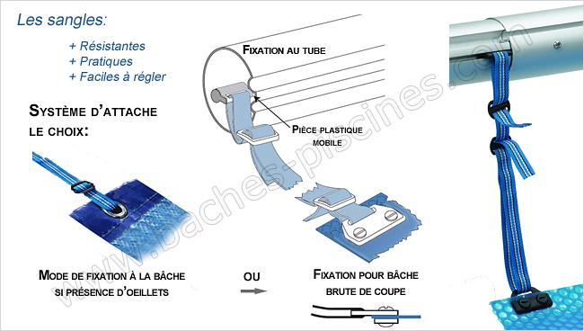 Sangles pour enrouleur bache for Systeme piscine