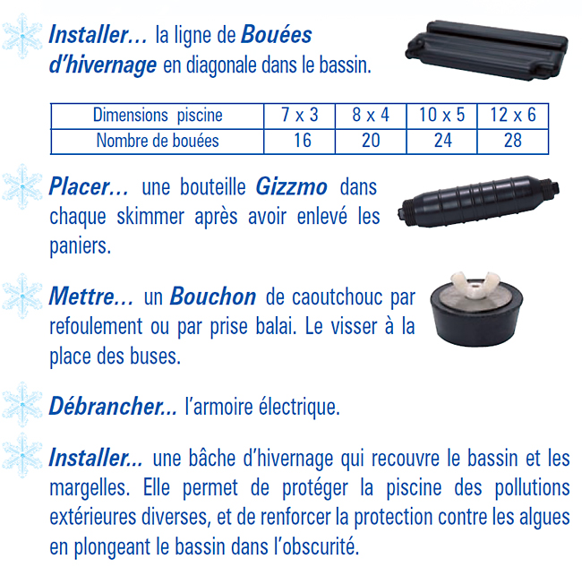 Bouchon AntiGel DHivernage Canalisations Piscine