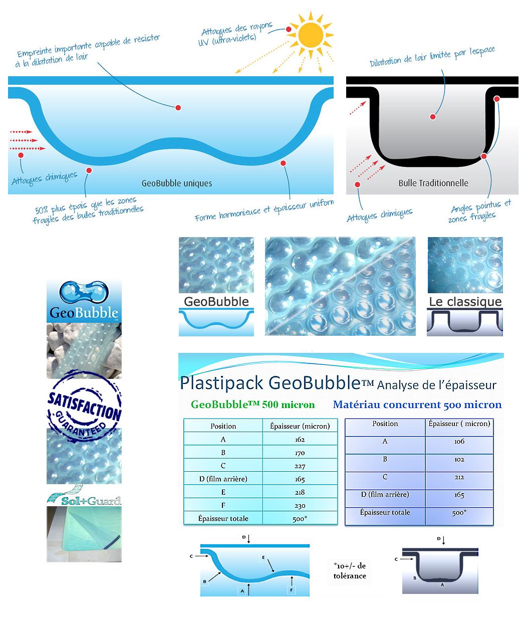 bache de piscine bulles toute notre gamme prix. Black Bedroom Furniture Sets. Home Design Ideas