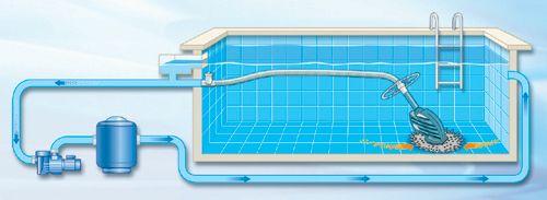 Inspiring piscine hydraulique for Piscine miroir hydraulique